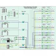 Medicininių dujų monitoringo sistema