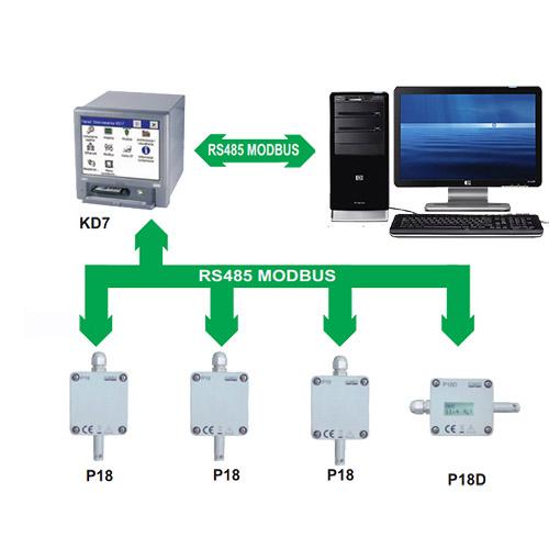 Temperatūros ir santykinės oro drėgmės monitoringo sistema su registratoriumi KD7